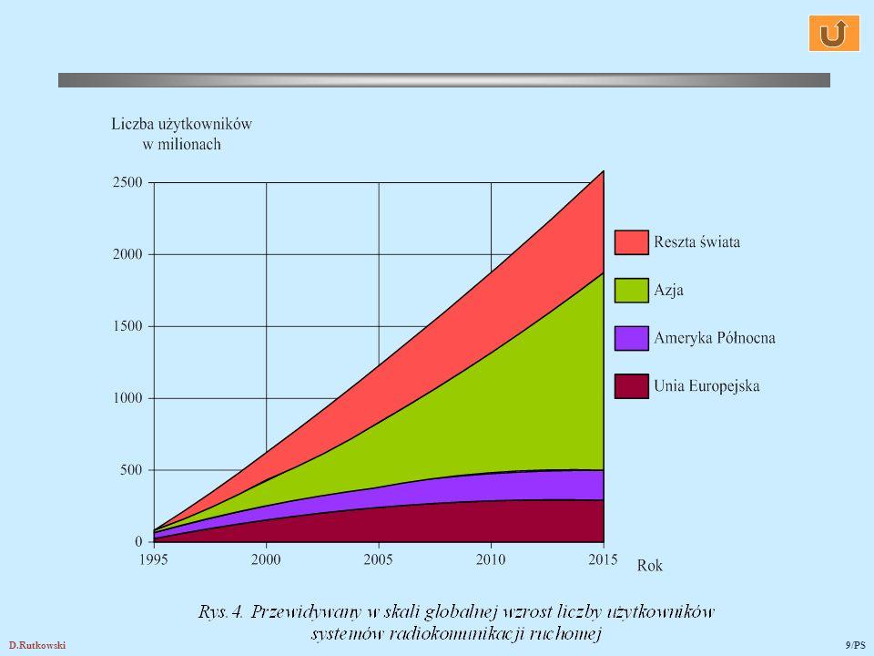 D.Rutkowski10/PS Uniwersalny system III generacji ( ang.