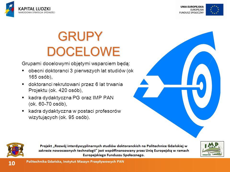 10 GRUPY DOCELOWE Grupami docelowymi objętymi wsparciem będą: obecni doktoranci 3 pierwszych lat studiów (ok.