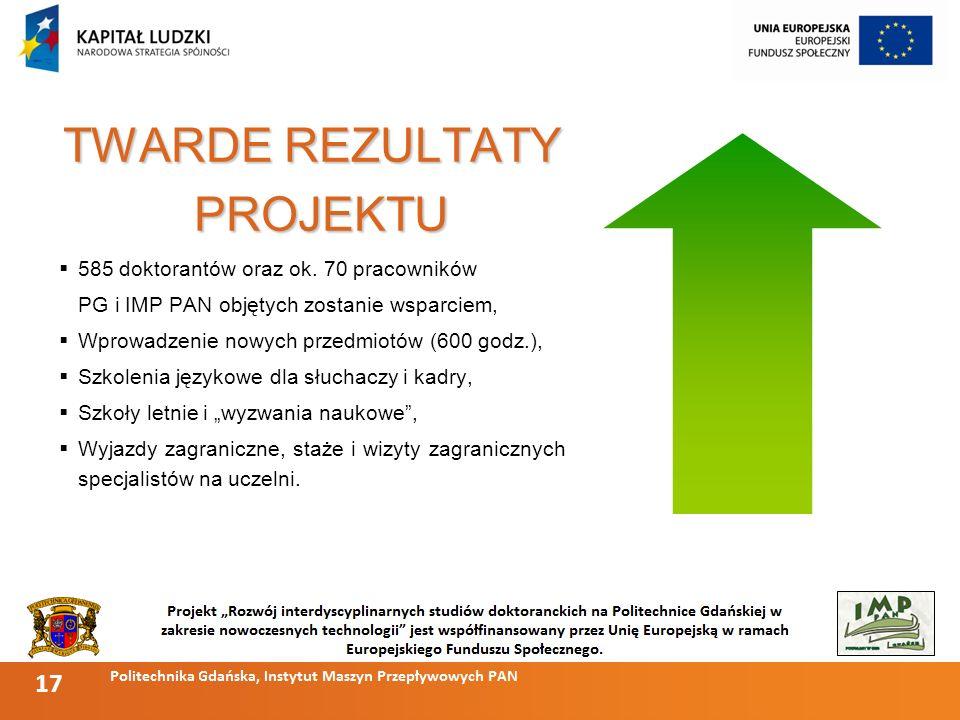 17 TWARDE REZULTATY PROJEKTU 585 doktorantów oraz ok.