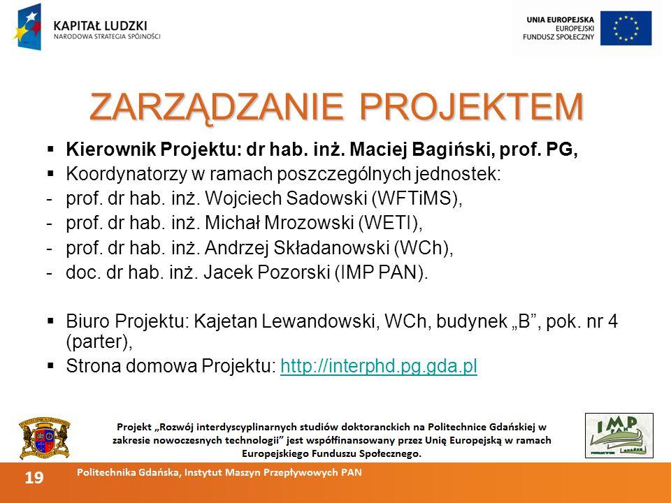 19 Kierownik Projektu: dr hab. inż. Maciej Bagiński, prof.