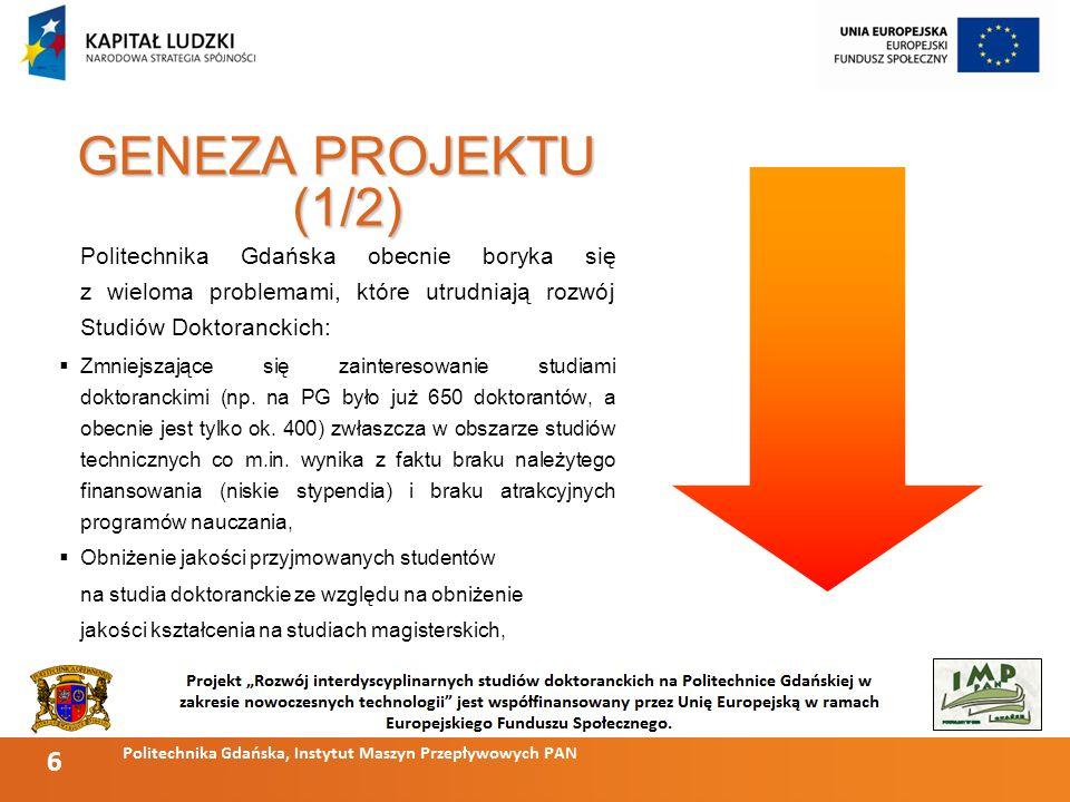 6 GENEZA PROJEKTU (1/2) Politechnika Gdańska obecnie boryka się z wieloma problemami, które utrudniają rozwój Studiów Doktoranckich: Zmniejszające się zainteresowanie studiami doktoranckimi (np.