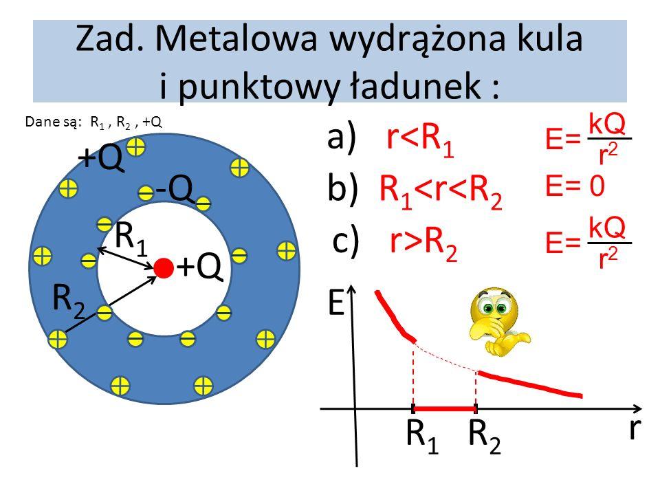 Zad. Metalowa wydrążona kula i punktowy ładunek : Dane są: R 1, R 2, +Q +Q R1R1 R2R2 -Q +Q a) r<R 1 E= kQ r2r2 b) R 1 <r<R 2 E= 0 c) r>R 2 E= kQ r2r2