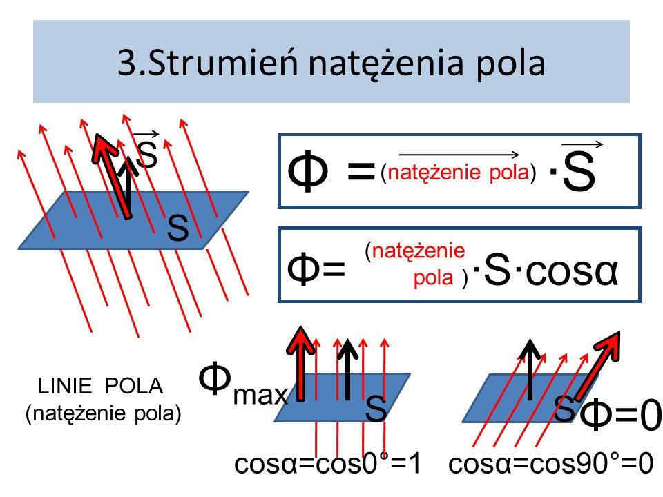 3.Strumień natężenia pola S S LINIE POLA (natężenie pola) Φ = ·S (natężenie pola) Φ= ·S·cosα (natężenie pola ) cosα=cos0°=1cosα=cos90°=0 S S Φ max Φ=0