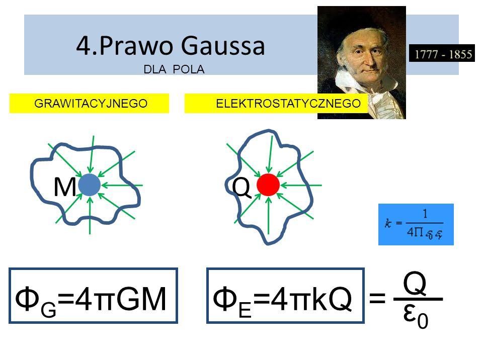 4.Prawo Gaussa GRAWITACYJNEGO ELEKTROSTATYCZNEGO DLA POLA MQ Φ G =4πGMΦ E =4πkQ = Q ε0ε0