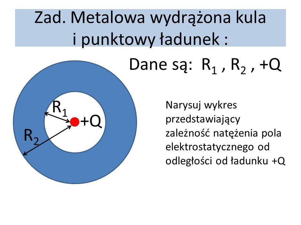 Zad. Metalowa wydrążona kula i punktowy ładunek : Dane są: R 1, R 2, +Q +Q R1R1 R2R2 Narysuj wykres przedstawiający zależność natężenia pola elektrost