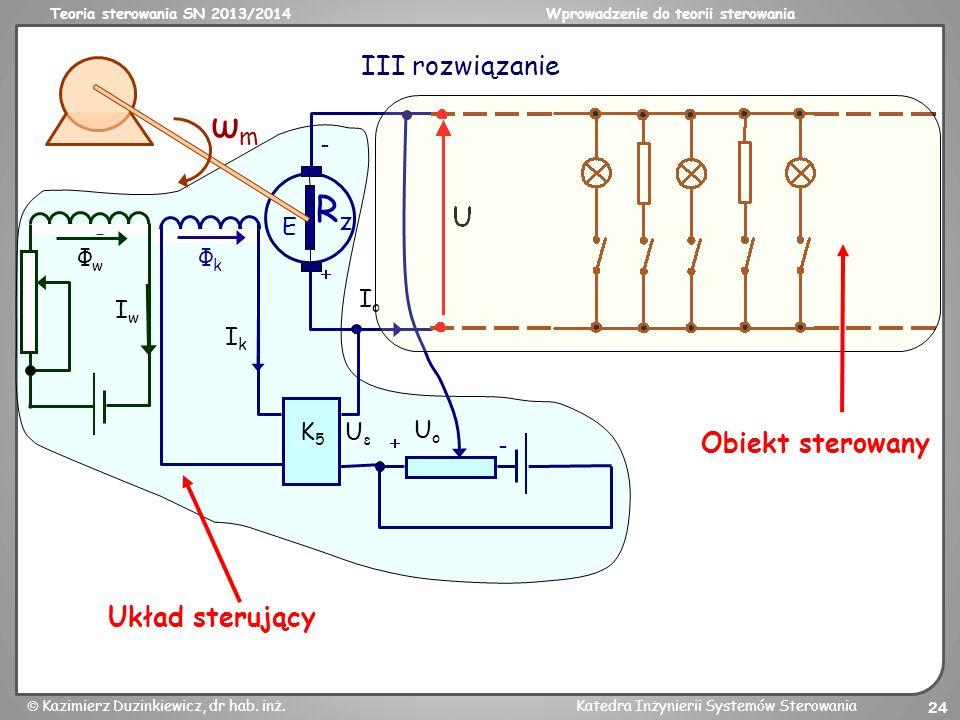 Teoria sterowania SN 2013/2014Wprowadzenie do teorii sterowania Kazimierz Duzinkiewicz, dr hab. inż.Katedra Inżynierii Systemów Sterowania 24 IwIw ΦwΦ