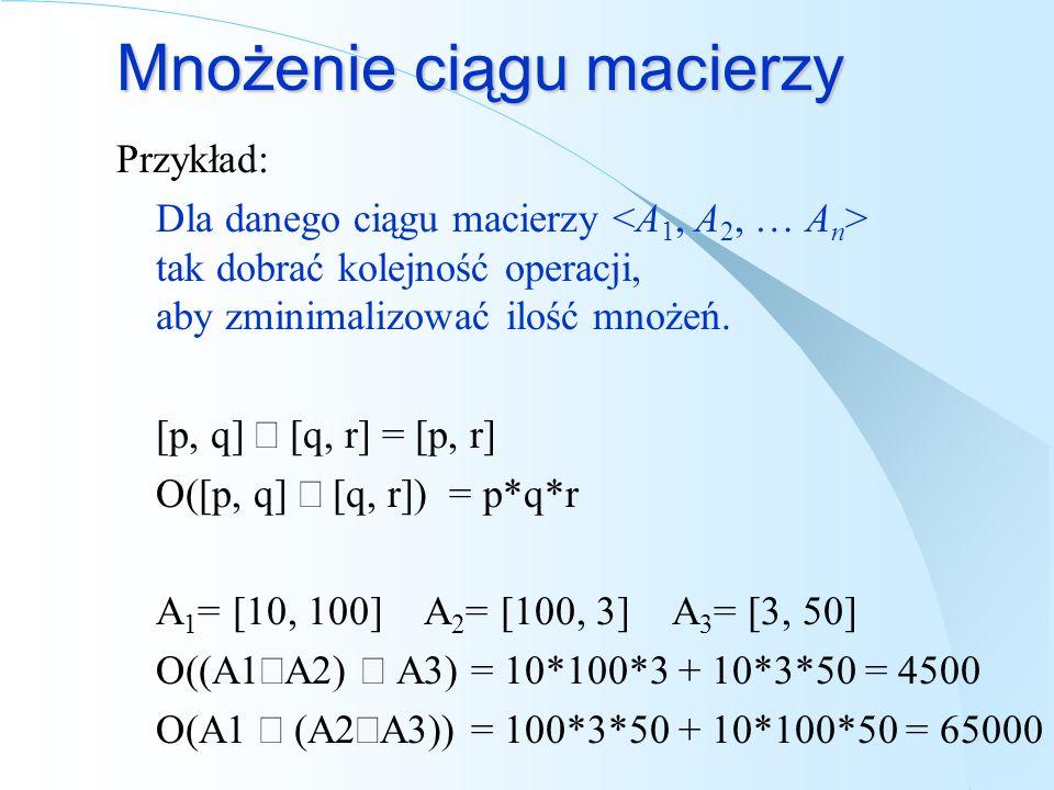 Mnożenie ciągu macierzy Przykład: Dla danego ciągu macierzy tak dobrać kolejność operacji, aby zminimalizować ilość mnożeń. [p, q] [q, r] = [p, r] O([
