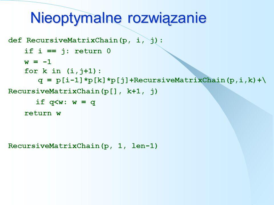Nieoptymalne rozwiązanie def RecursiveMatrixChain(p, i, j): if i == j: return 0 w = -1 for k in (i,j+1): q = p[i-1]*p[k]*p[j]+RecursiveMatrixChain(p,i