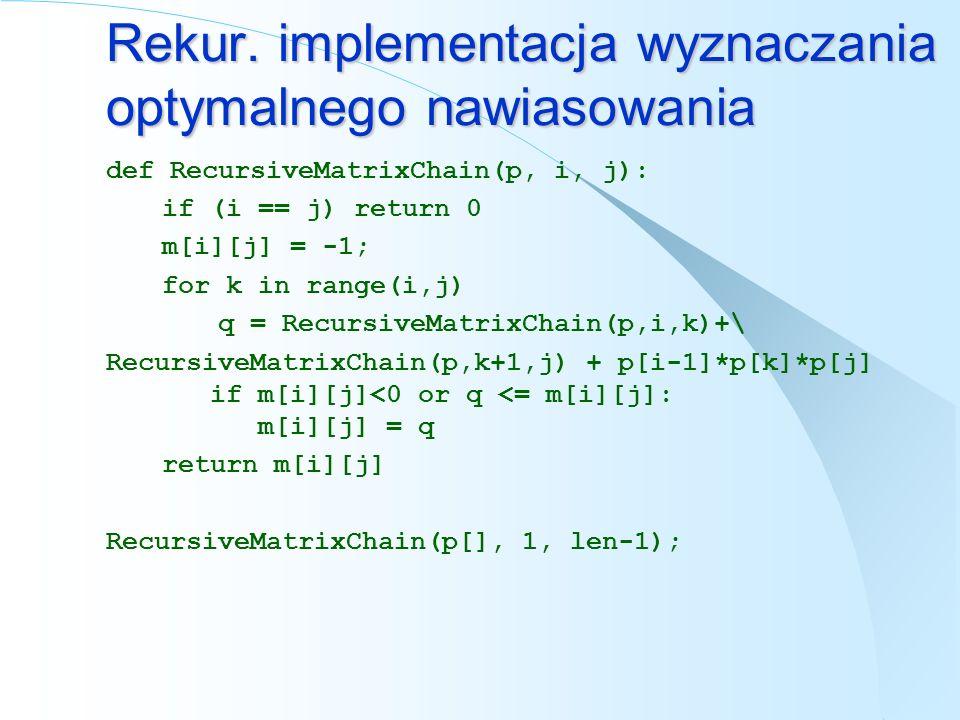 Rekur. implementacja wyznaczania optymalnego nawiasowania def RecursiveMatrixChain(p, i, j): if (i == j) return 0 m[i][j] = -1; for k in range(i,j) q