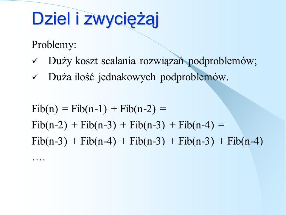 Dziel i zwyciężąj Problemy: Duży koszt scalania rozwiązań podproblemów; Duża ilość jednakowych podproblemów. Fib(n) = Fib(n-1) + Fib(n-2) = Fib(n-2) +