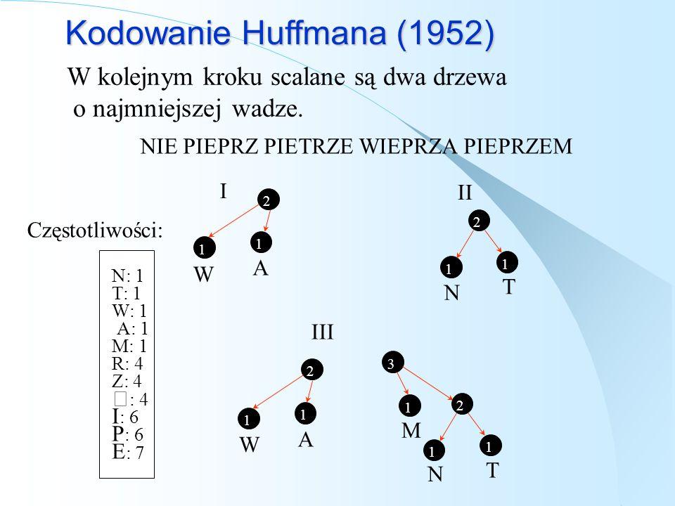Kodowanie Huffmana (1952) NIE PIEPRZ PIETRZE WIEPRZA PIEPRZEM T 2 3 1 1 1 2 1 1 W A M N N: 1 T: 1 W: 1 A: 1 M: 1 R: 4 Z: 4 : 4 I : 6 P : 6 E : 7 I II