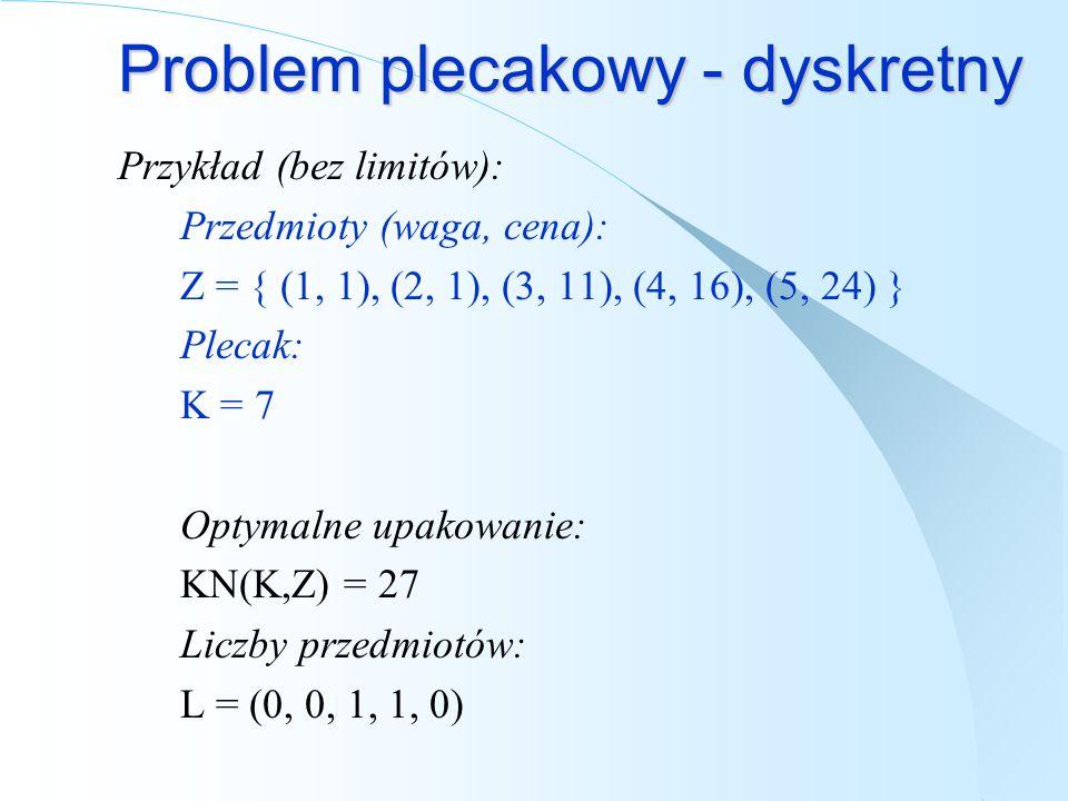Problem plecakowy - dyskretny Przykład (bez limitów): Przedmioty (waga, cena): Z = { (1, 1), (2, 1), (3, 11), (4, 16), (5, 24) } Plecak: K = 7 Optymal