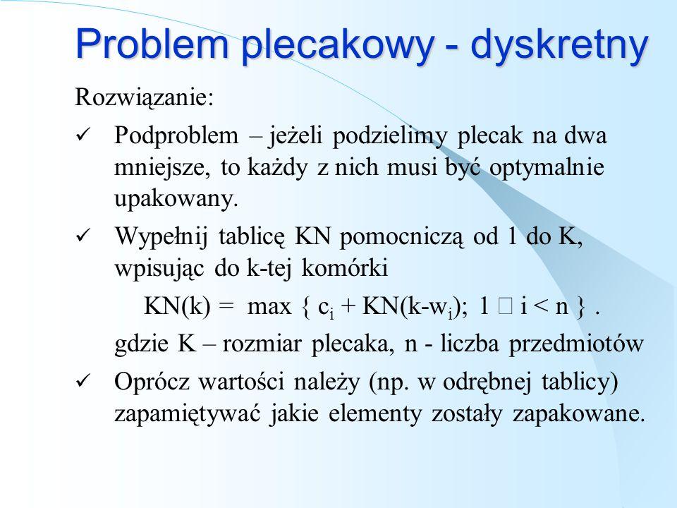Problem plecakowy - dyskretny Rozwiązanie: Podproblem – jeżeli podzielimy plecak na dwa mniejsze, to każdy z nich musi być optymalnie upakowany. Wypeł