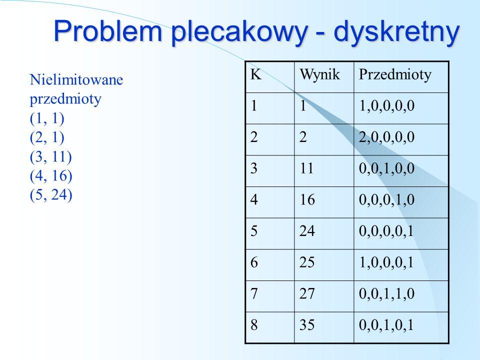 Problem plecakowy - dyskretny KWynikPrzedmioty 111,0,0,0,0 222,0,0,0,0 3110,0,1,0,0 4160,0,0,1,0 5240,0,0,0,1 6251,0,0,0,1 7270,0,1,1,0 8350,0,1,0,1 N