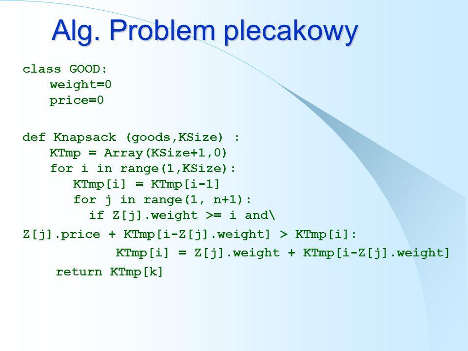 Alg. Problem plecakowy class GOOD: weight=0 price=0 def Knapsack (goods,KSize) : KTmp = Array(KSize+1,0) for i in range(1,KSize): KTmp[i] = KTmp[i-1]