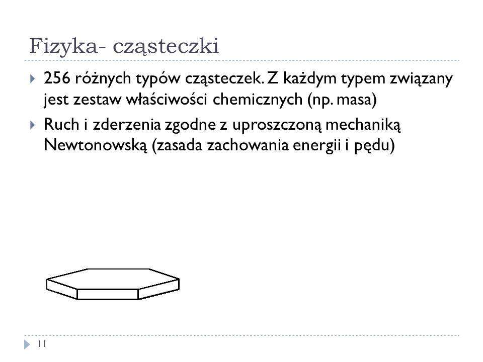 Fizyka- cząsteczki 11 256 różnych typów cząsteczek.