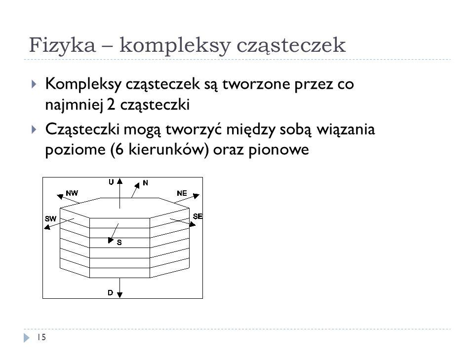 Fizyka – kompleksy cząsteczek 15 Kompleksy cząsteczek są tworzone przez co najmniej 2 cząsteczki Cząsteczki mogą tworzyć między sobą wiązania poziome (6 kierunków) oraz pionowe