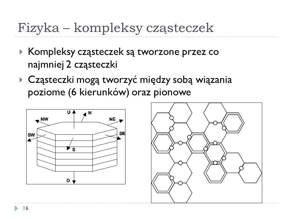 Fizyka – kompleksy cząsteczek 16 Kompleksy cząsteczek są tworzone przez co najmniej 2 cząsteczki Cząsteczki mogą tworzyć między sobą wiązania poziome (6 kierunków) oraz pionowe