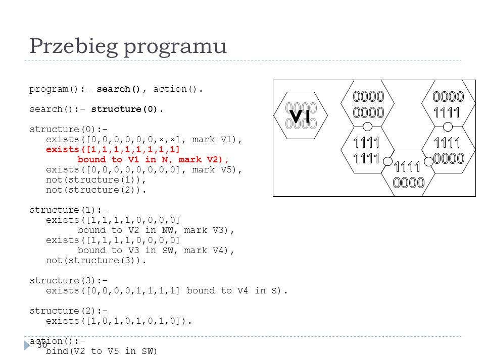 Przebieg programu 30 program():– search(), action(). search():– structure(0). structure(0):– exists([0,0,0,0,0,0,×,×], mark V1), exists([1,1,1,1,1,1,1