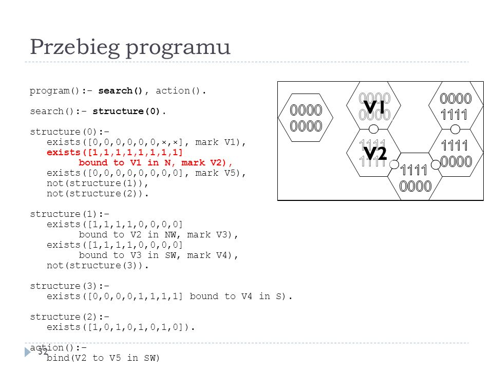 Przebieg programu 32 program():– search(), action(). search():– structure(0). structure(0):– exists([0,0,0,0,0,0,×,×], mark V1), exists([1,1,1,1,1,1,1