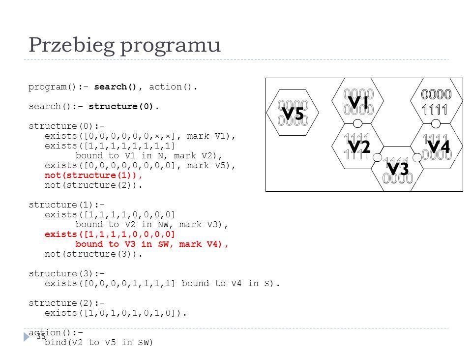 Przebieg programu 35 program():– search(), action().
