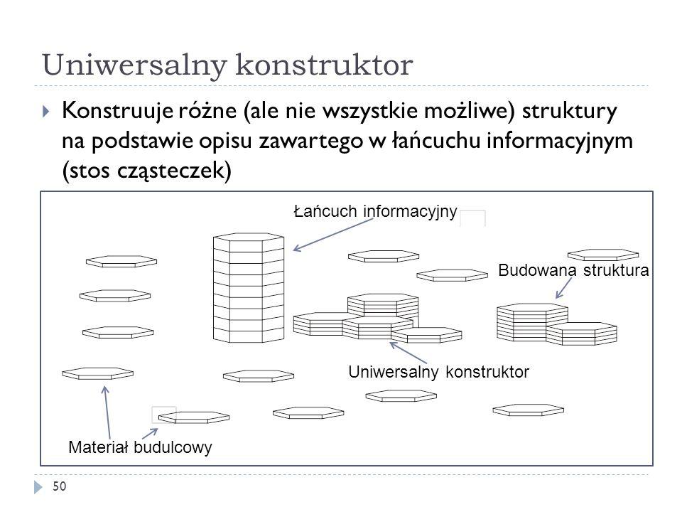 Uniwersalny konstruktor 50 Konstruuje różne (ale nie wszystkie możliwe) struktury na podstawie opisu zawartego w łańcuchu informacyjnym (stos cząsteczek) Materiał budulcowy Łańcuch informacyjny Uniwersalny konstruktor Budowana struktura
