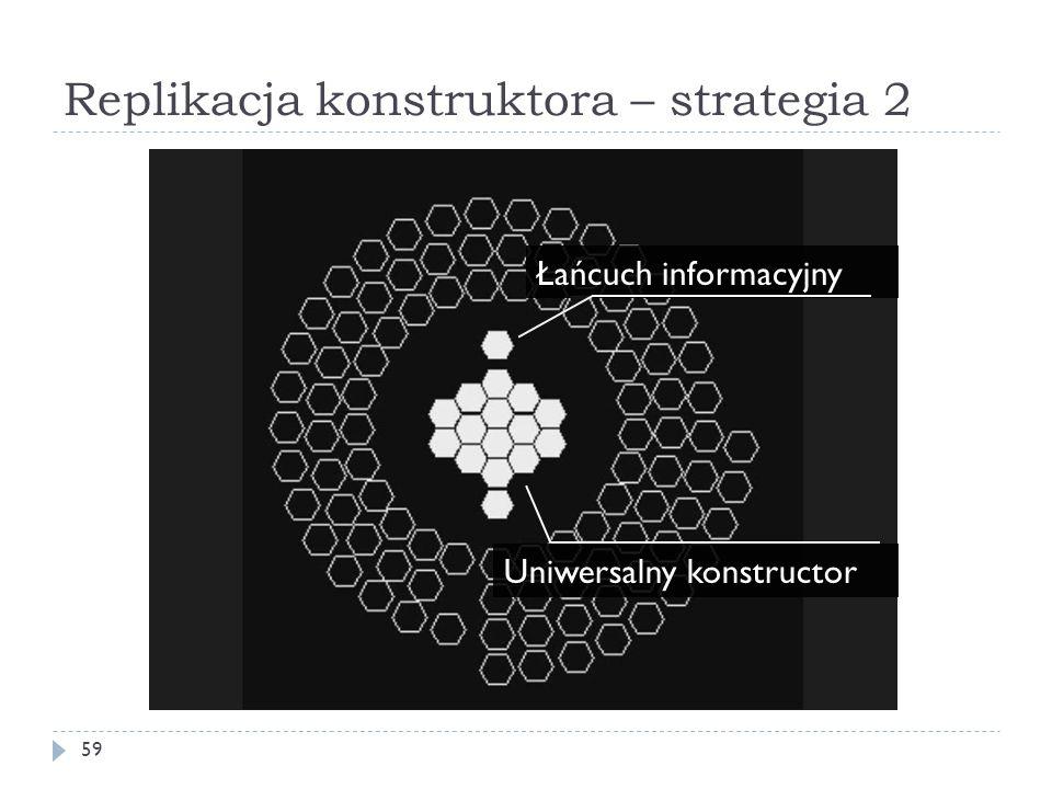 Replikacja konstruktora – strategia 2 59 Łańcuch informacyjny Uniwersalny konstructor