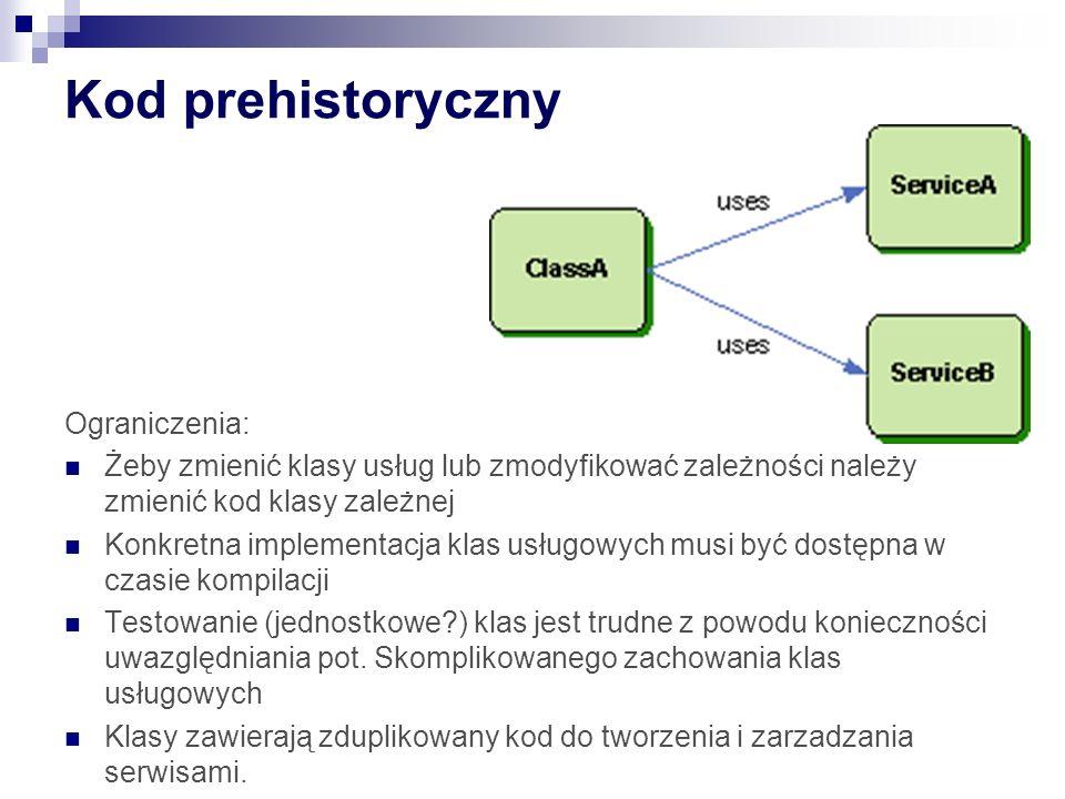 Kod prehistoryczny Ograniczenia: Żeby zmienić klasy usług lub zmodyfikować zależności należy zmienić kod klasy zależnej Konkretna implementacja klas u