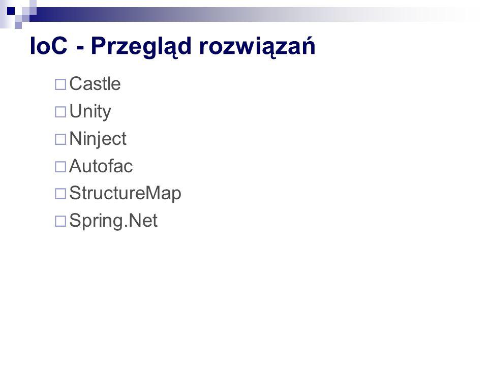 IoC - Przegląd rozwiązań Castle Unity Ninject Autofac StructureMap Spring.Net