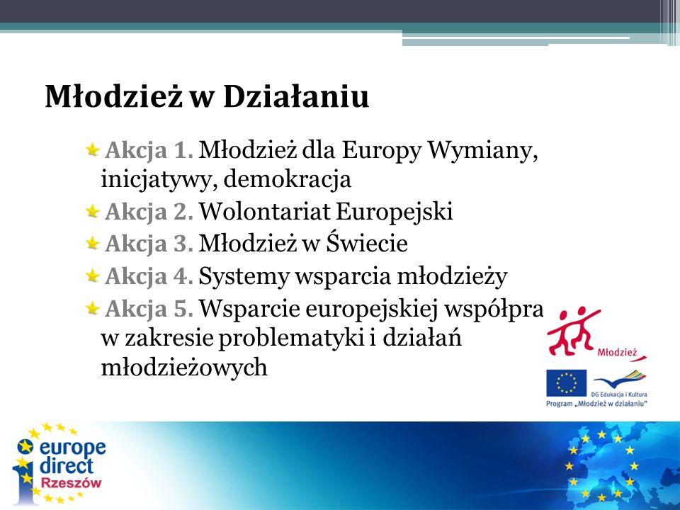 Młodzież w Działaniu Akcja 1. Młodzież dla Europy Wymiany, inicjatywy, demokracja Akcja 2.