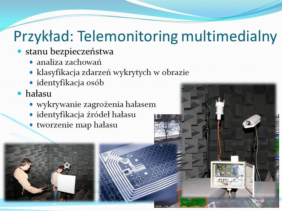 Przykład: Telemonitoring multimedialny stanu bezpieczeństwa analiza zachowań klasyfikacja zdarzeń wykrytych w obrazie identyfikacja osób hałasu wykryw