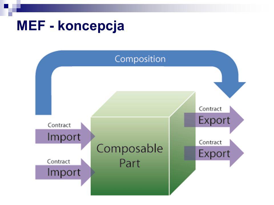 MEF - koncepcja