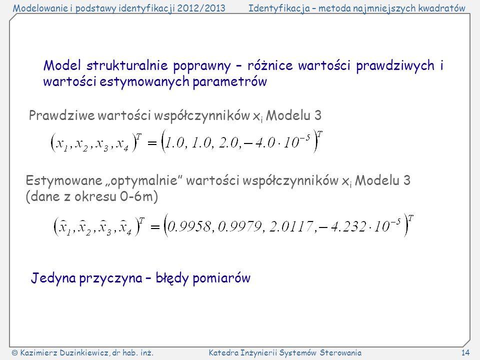Modelowanie i podstawy identyfikacji 2012/2013Identyfikacja – metoda najmniejszych kwadratów Kazimierz Duzinkiewicz, dr hab.