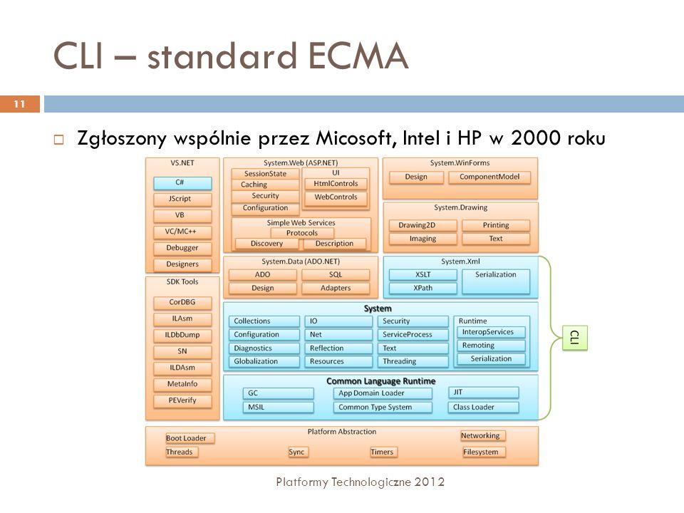 CLI – standard ECMA Platformy Technologiczne 2012 11 Zgłoszony wspólnie przez Micosoft, Intel i HP w 2000 roku
