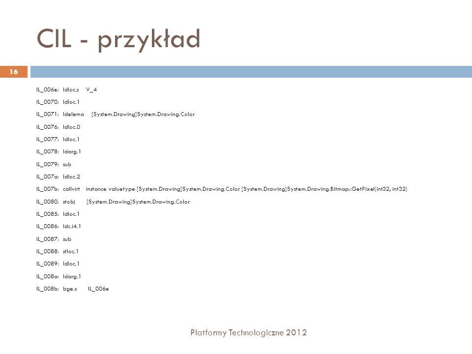 CIL - przykład Platformy Technologiczne 2012 16 IL_006e: ldloc.s V_4 IL_0070: ldloc.1 IL_0071: ldelema [System.Drawing]System.Drawing.Color IL_0076: ldloc.0 IL_0077: ldloc.1 IL_0078: ldarg.1 IL_0079: sub IL_007a: ldloc.2 IL_007b: callvirt instance valuetype [System.Drawing]System.Drawing.Color [System.Drawing]System.Drawing.Bitmap::GetPixel(int32, int32) IL_0080: stobj [System.Drawing]System.Drawing.Color IL_0085: ldloc.1 IL_0086: ldc.i4.1 IL_0087: sub IL_0088: stloc.1 IL_0089: ldloc.1 IL_008a: ldarg.1 IL_008b: bge.s IL_006e