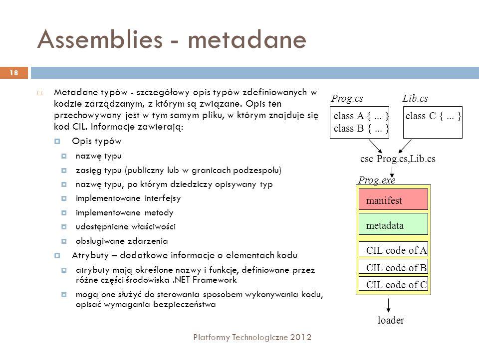 Assemblies - metadane Platformy Technologiczne 2012 18 Metadane typów - szczegółowy opis typów zdefiniowanych w kodzie zarządzanym, z którym są związane.