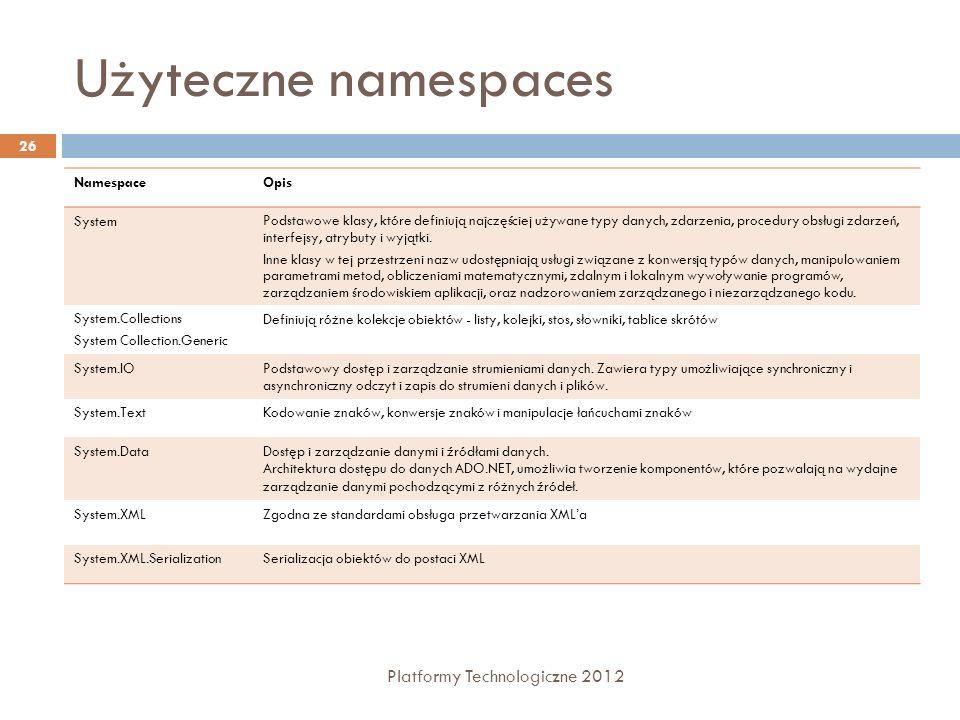 Użyteczne namespaces Platformy Technologiczne 2012 26 NamespaceOpis System Podstawowe klasy, które definiują najczęściej używane typy danych, zdarzenia, procedury obsługi zdarzeń, interfejsy, atrybuty i wyjątki.