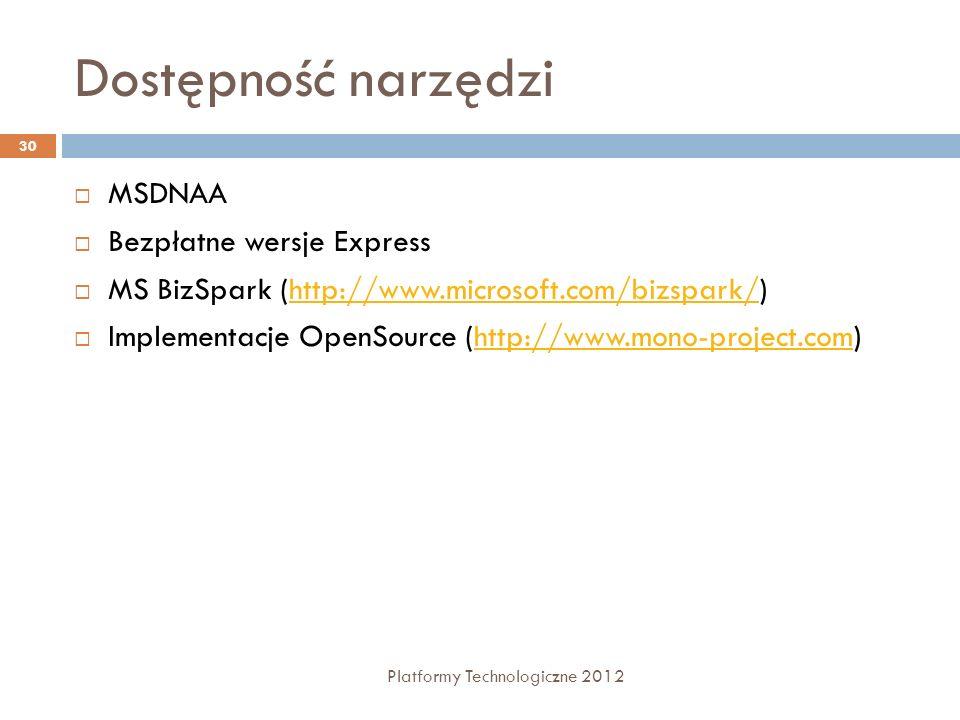 Dostępność narzędzi Platformy Technologiczne 2012 30 MSDNAA Bezpłatne wersje Express MS BizSpark (http://www.microsoft.com/bizspark/)http://www.microsoft.com/bizspark/ Implementacje OpenSource (http://www.mono-project.com)http://www.mono-project.com