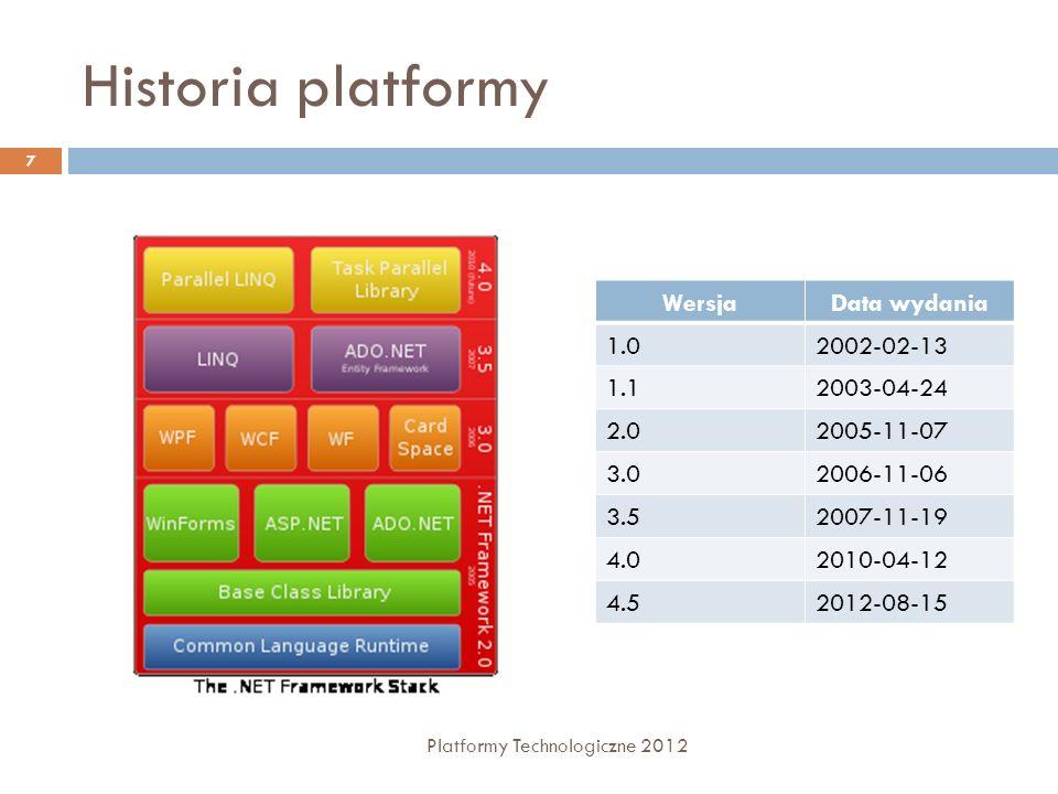 Historia platformy Platformy Technologiczne 2012 7 WersjaData wydania 1.02002-02-13 1.12003-04-24 2.02005-11-07 3.02006-11-06 3.52007-11-19 4.02010-04-12 4.52012-08-15