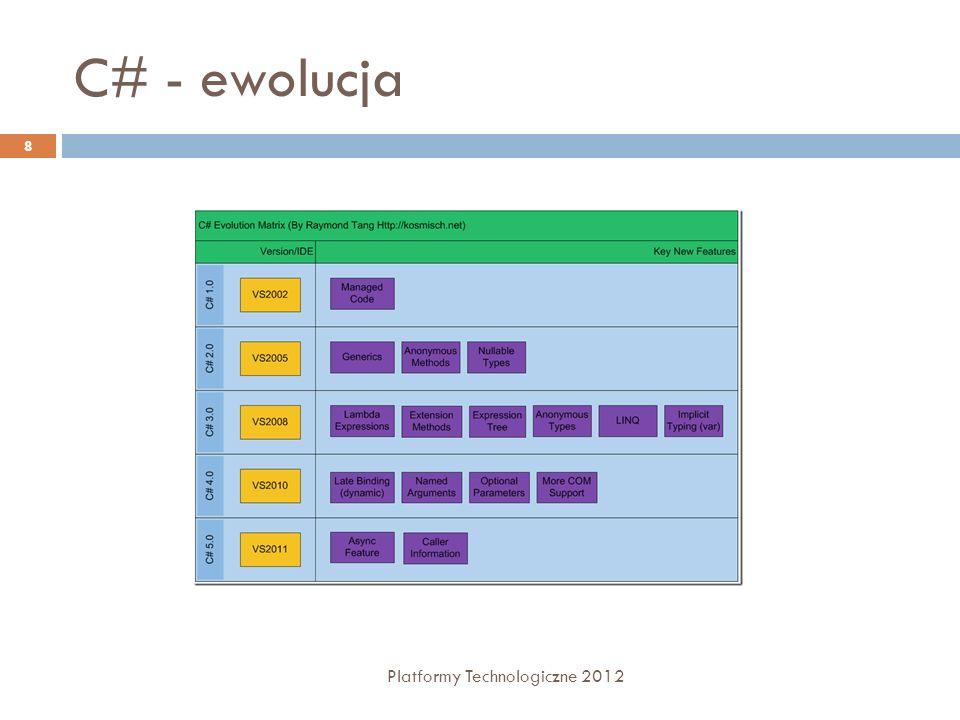 C# - ewolucja Platformy Technologiczne 2012 8