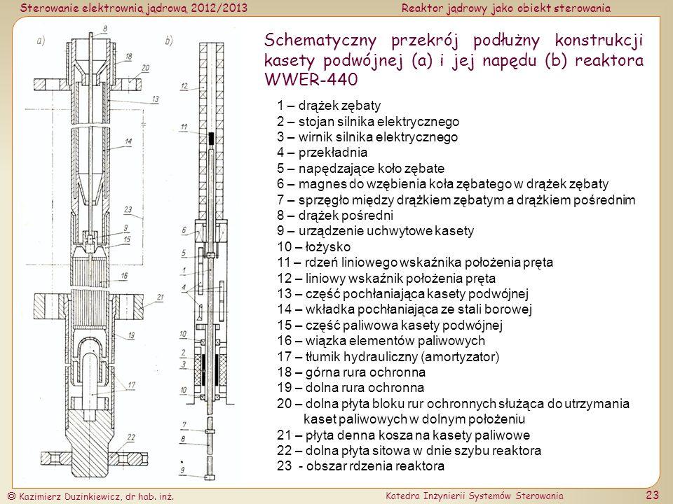 Sterowanie elektrownią jądrową 2012/2013Reaktor jądrowy jako obiekt sterowania Kazimierz Duzinkiewicz, dr hab. inż. Katedra Inżynierii Systemów Sterow