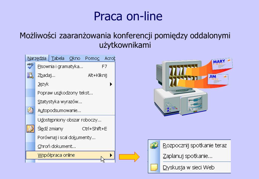Praca on-line Możliwości zaaranżowania konferencji pomiędzy oddalonymi użytkownikami