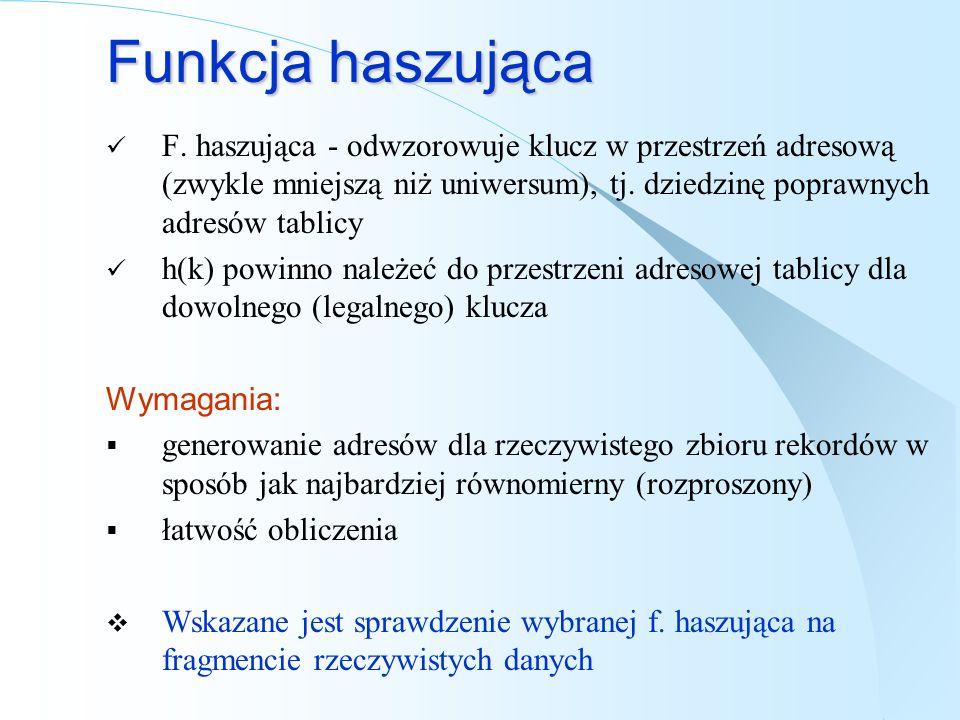 Funkcja haszująca F. haszująca - odwzorowuje klucz w przestrzeń adresową (zwykle mniejszą niż uniwersum), tj. dziedzinę poprawnych adresów tablicy h(k