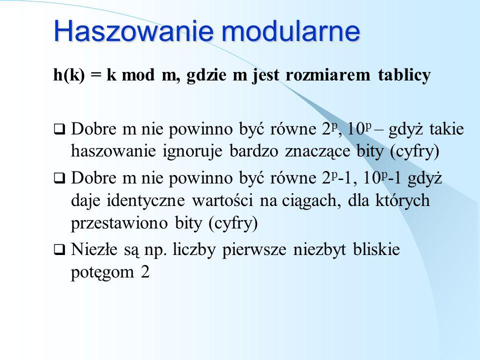 Haszowanie modularne h(k) = k mod m, gdzie m jest rozmiarem tablicy Dobre m nie powinno być równe 2 p, 10 p – gdyż takie haszowanie ignoruje bardzo zn
