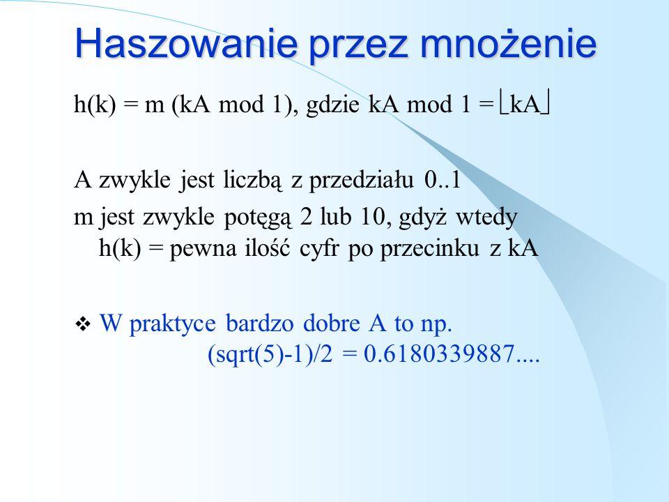 Haszowanie przez mnożenie h(k) = m (kA mod 1), gdzie kA mod 1 = kA A zwykle jest liczbą z przedziału 0..1 m jest zwykle potęgą 2 lub 10, gdyż wtedy h(