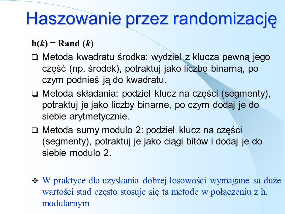 Haszowanie przez randomizację h(k) = Rand (k) Metoda kwadratu środka: wydziel z klucza pewną jego część (np. środek), potraktuj jako liczbę binarną, p