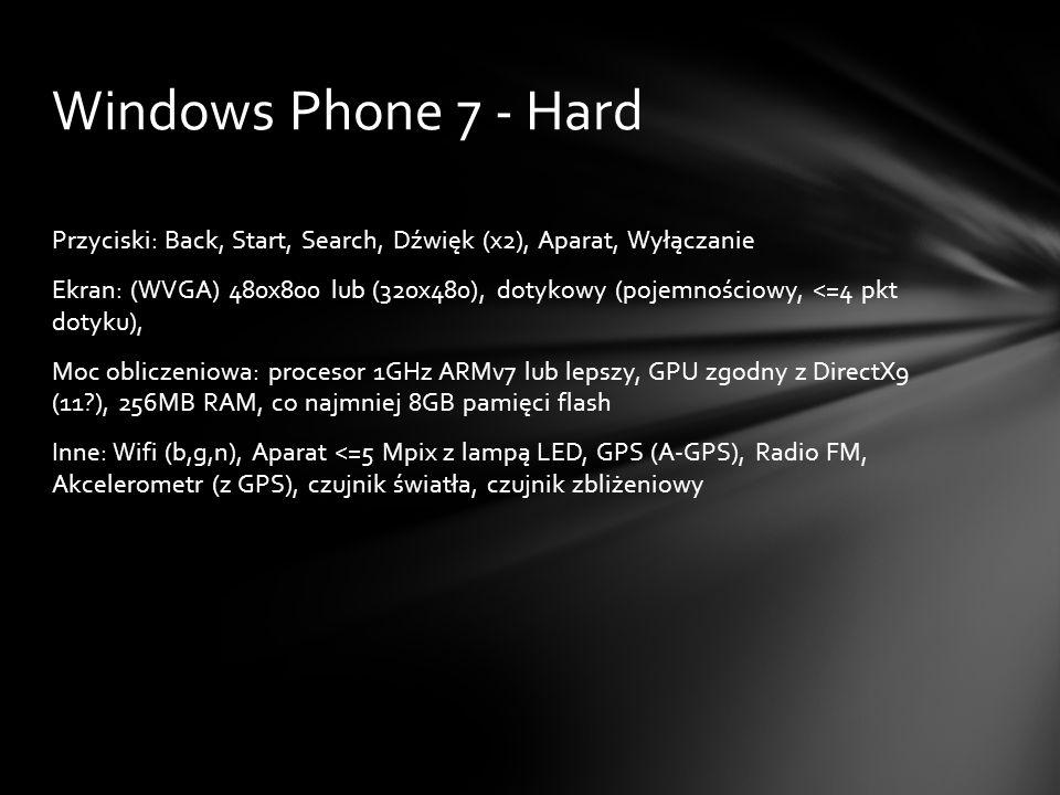 Przyciski: Back, Start, Search, Dźwięk (x2), Aparat, Wyłączanie Ekran: (WVGA) 480x800 lub (320x480), dotykowy (pojemnościowy, <=4 pkt dotyku), Moc obl