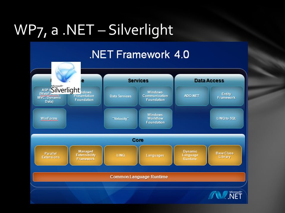 WP7, a.NET – Silverlight