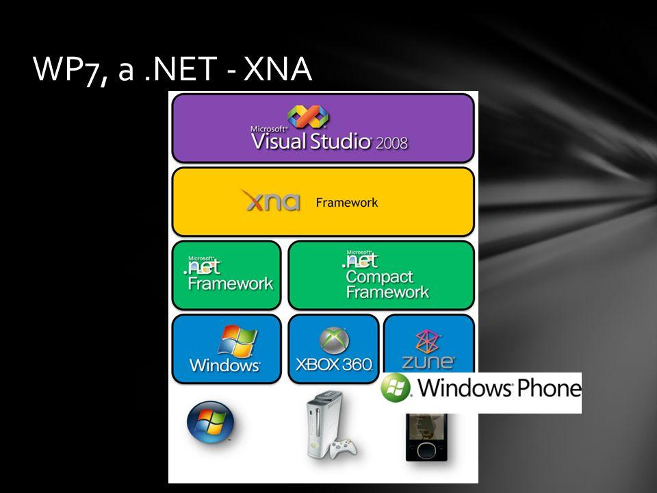 WP7, a.NET - XNA