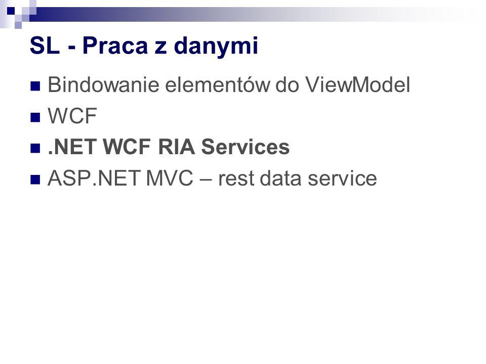 SL - Praca z danymi Bindowanie elementów do ViewModel WCF.NET WCF RIA Services ASP.NET MVC – rest data service